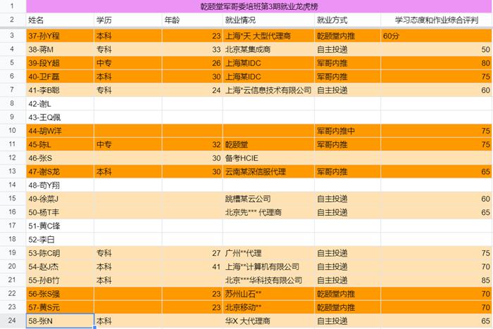 就业率3_副本.png